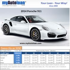 The new 2014 Porsche 911 Turbo......this is a fast ride, street or track... Financed everyday at www.myautoloan.com