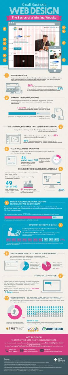 Web Sites - Design Basics of a Winning Website [Infographic] : MarketingProfs Article