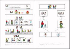 MATERIALES .Conocimiento del medio: La familia.  Adaptación con pictogramas de los contenidos de la asignatura de Conocimiento del Medio de 1º de Educación Primaria.  http://www.catedu.es/arasaac/materiales.php?id_material=1097
