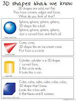 Describing 3D shapes. Bingo, poems, videos and interactive sites all listed