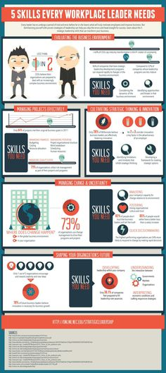 #Career #Infographic >> 5 skills every workplace leader needs.
