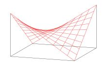 Elow Is A Roof Pitch Chart You Can Use As A Quick Reference To Calculate Roof Pitch Angles In