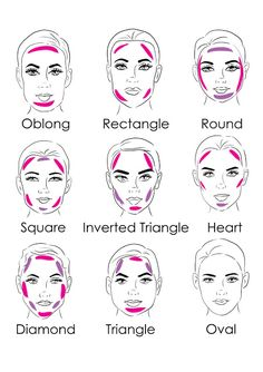 "#contouring The blogger wrote: ""The pink is where you want to contour, and the purple is where you want to highlight. [...] contour, I mean a shade foundation 1 or 2 shades darker than your own skinton. #Highlighting means that you take a foundation shade, 1 or 2 shades lighter than your skin."""