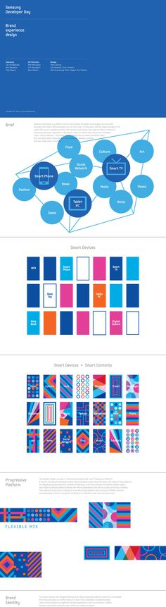 Samsung Developers Brand eXperience Design by Cooky Yoon, via Behance