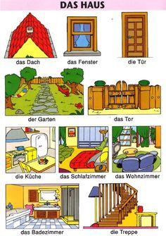 Aprender alemán con imágenes https://www.facebook.com/groups/AprenderAlemanConImagenes/