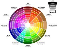 Color Wheel Teal | Colorwheel