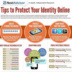 Helpful: This graphic from Next Advisor shows how you can protect yourself from identity theft online