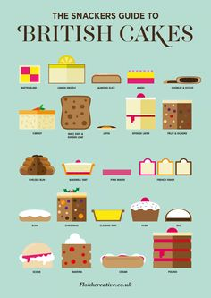 The Snackers Guide to British Cakes: Lemon drizzle, Bakewell tart, Battenburg and let's not forget the lardy cake! Infographic made by Flokkcreative. Fancy Buns, British Cake, British Party, British Tea Time, British Things, Simply Yummy, Bakewell Tart, Bakewell Pudding, British Baking