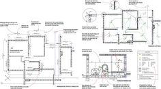 Projetos | Instalações em alvenaria estrutural Para evitar comprometimento da…