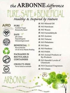 ❤️❤️ The Arbonne Difference - Pure.Safe.Beneficial.❤️❤️