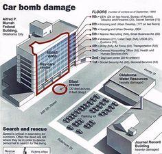 Enemies Within-Oklahoma City Bombing 1995