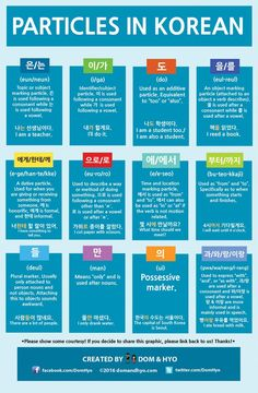 Image result for flashcards korean pronouns