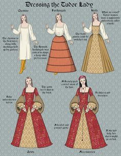 1) model, 2) drawers and stockings, 3) chemise, 4) corset, 5) crinoline (hoop skirt), 6) petticoat, 7) the dress skirt, 8) the bodice (put on like a jacket and buttoned in the front), 9) Lace colla...