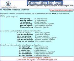Gramática inglesa. El presente continuo en inglés