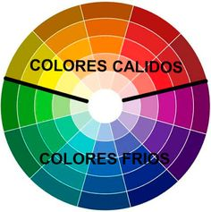Plastica: COLORS CALIDS I FREDS