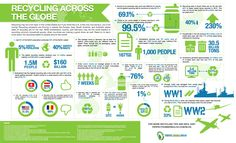 recycling-facts