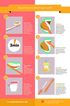 Teeth Whitening Brushing Your Teeth 101 Infographic - Do you want to keep healthy teeth for as long as possible? Then brushing and flossing regularly is a must! Dentists and hygienists all over the world have been promoting proper brushing techniques for Teeth Health, Healthy Teeth, Dental Health, Dental Care, Oral Health, Whitening Skin Care, Natural Teeth Whitening, Tooth Sensitivity, Dental Facts