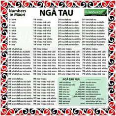 Numbers in Māori from 1-100 and large numbers - Ngā Tau