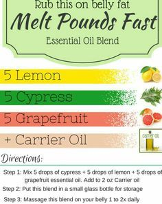 Worth a try! I love my oils! To order www.youngliving.org/nnsmith77