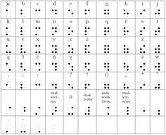 Braille - pismo punktowe dla niewidomych   Education, Book, Google, Books, Teaching, Libros, Book Illustrations, Onderwijs, Libri