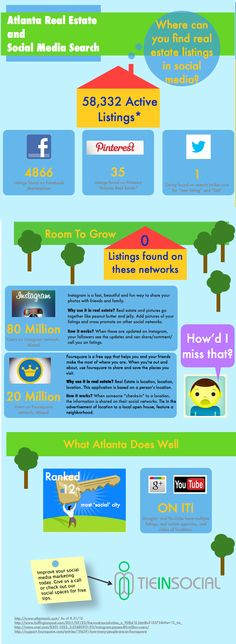 Real Estate and Social Media Search #Infographic #SM4RE