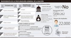 Cinco retos del sucesor de Alejandro Ordóñez en la Procuraduría General