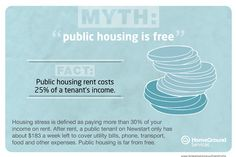 Common myths about homelessness and housing Homelessness in Australia affects more than individuals and families every day of the ye
