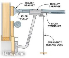 garage door opener repair. Carriage Assembly Section Of Garage Door Opener. Opener Repair