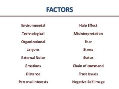 Communication skills, barriers to Communication , types of communication, methods Effective Communication, Communication Skills, Halo Effect, Chain Of Command, Trust Issues, Stress, Psychological Stress