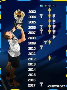 Roger Federer and his 18 major Titles. Magnificent!!!! Répartition par année des trophées du King.
