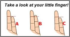 How Your Finger Shape Determines Your Personality (And Your Health Risks) - Fitnez Freak