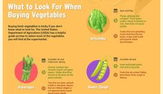 How To Pick Out Perfect Vegetables (Infographic)