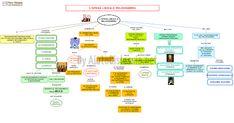 """Risultato immagini per mappa concettuale sull'opera lirica"""" Opera, Opera House"""