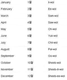 Why is the Korean Language Important? Why is learn korean language inportant? Learn why korean is imporant before learning the Korean language Learn Basic Korean, How To Speak Korean, Korean Words Learning, Korean Language Learning, Korean Phrases, Korean Quotes, Japanese Language, German Language, Spanish Language