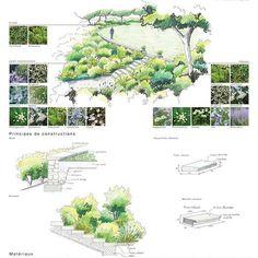 """Résultat de recherche d'images pour """"garden designer sketch"""""""