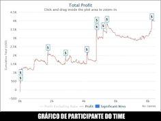 Quer ganhar ainda mais jogando poker? Inscreva-se para saber quando vai acontecer o próximo processo seletivo do Time MaisEV http://on.fb.me/19knYqV