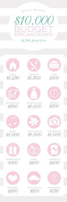 Budget Breakdown For A $10,000 Wedding - From Apple Brides :: @applebrides :: | Glamour Shots Photography