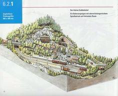 Track Plan by Marklin
