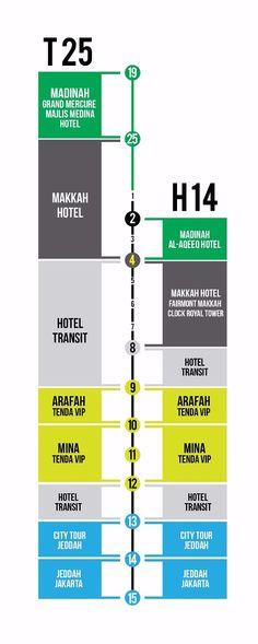 itinerary Haji Wahana