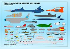 A Huge size chart showing 75 vehicles across all, (bar Twizzle and the Protectors) of the Gerry Anderson Series. Researched using a combination of published literature (EG, the Thunderbirds Hayn. Thunderbirds Are Go, Sci Fi Models, Star Trek Ships, Retro Toys, Marvel, Space Crafts, Retro Futurism, Classic Tv, Sci Fi Art