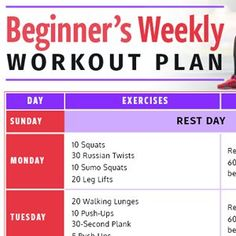 Plan Skinny Workout - Be the best version of you with this beginner weekly workout! This day-by-day plan has simple moves that will help you tone muscle, and improve endurance. Beginners Gym Workout Plan, Weekly Workout Plans, Workout Challenge, Beginner Exercise, Weekly Workouts, The Plan, How To Plan, Gym Workouts, At Home Workouts