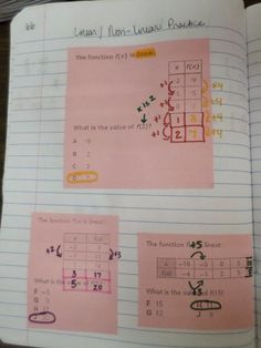 Math = Love: Algebra 1 INB Pages - Unit 6 Linear Functions - Awesome page of math journal ideas for algebra!