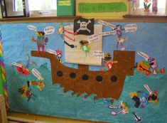 A super Pirates classroom display photo contribution. Great ideas for your classroom! Classroom Wall Displays, Class Displays, Classroom Walls, Classroom Posters, Classroom Themes, Photo Displays, School Decorations, School Themes, Pirate Bulletin Boards