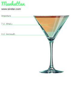 Recette Cocktail MANHATTAN