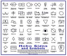 Hobo signs and symbols
