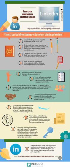 Cómo crear conexiones de calidad en Linkedin vía: apasionadadelasredessociales.wordpress.com #infografia #infographic #socialmedia