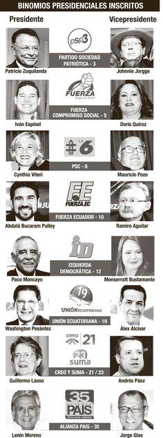 Con la inscripción de la candidatura presidencial de Patricio Zuquilanda por el Partido Sociedad Patriótica, PSP, registrada ayer, suman ocho los aspirantes que se han presentado ante el Consejo Nacional Electoral, CNE, para buscar la Presidencia en los comicios del próximo 19 de febrero.