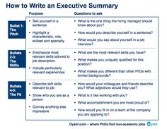 How To Write A Summary For A Resume Business Plan  Executive Summary Templates  Pinterest  Template .