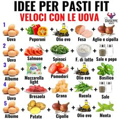 Fit combinations continue to create fast meals and b .- 👉 The matching combinations continue to create fast and good meals, this time with eggs, 5 combinations to create fritters fit, … - Best Fruits For Diabetics, Healthy Fruits, Healthy Eating, Healthy Recipes, Tips Fitness, Sports Food, Gym Food, Nutrition, Light Recipes