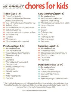 FREE Printable: Age Appropriate Chores for Kids | The Happy Housewife